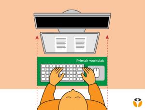 Wat zijn de voordelen van een ergonomische muis?